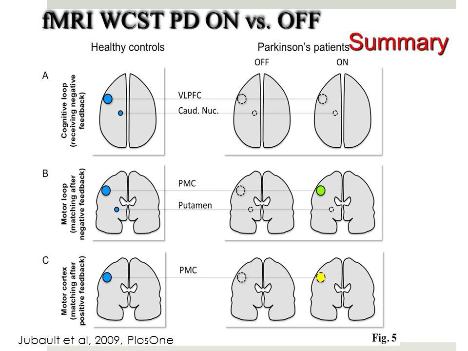 fMRI WCST PD ON vs. OFF Summary Jubault et al. 2009, PLoS one Jubault et al, 2009, PlosOne