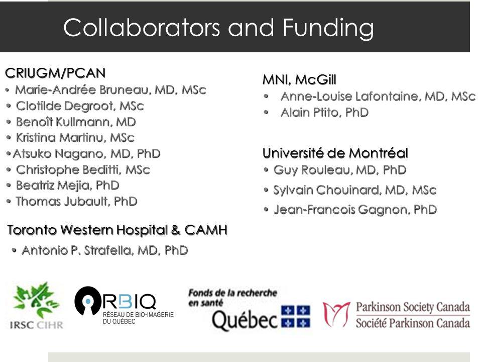 MNI, McGill Anne-Louise Lafontaine, MD, MScAnne-Louise Lafontaine, MD, MSc Alain Ptito, PhDAlain Ptito, PhD CRIUGM/PCAN Marie-Andrée Bruneau, MD, MSc