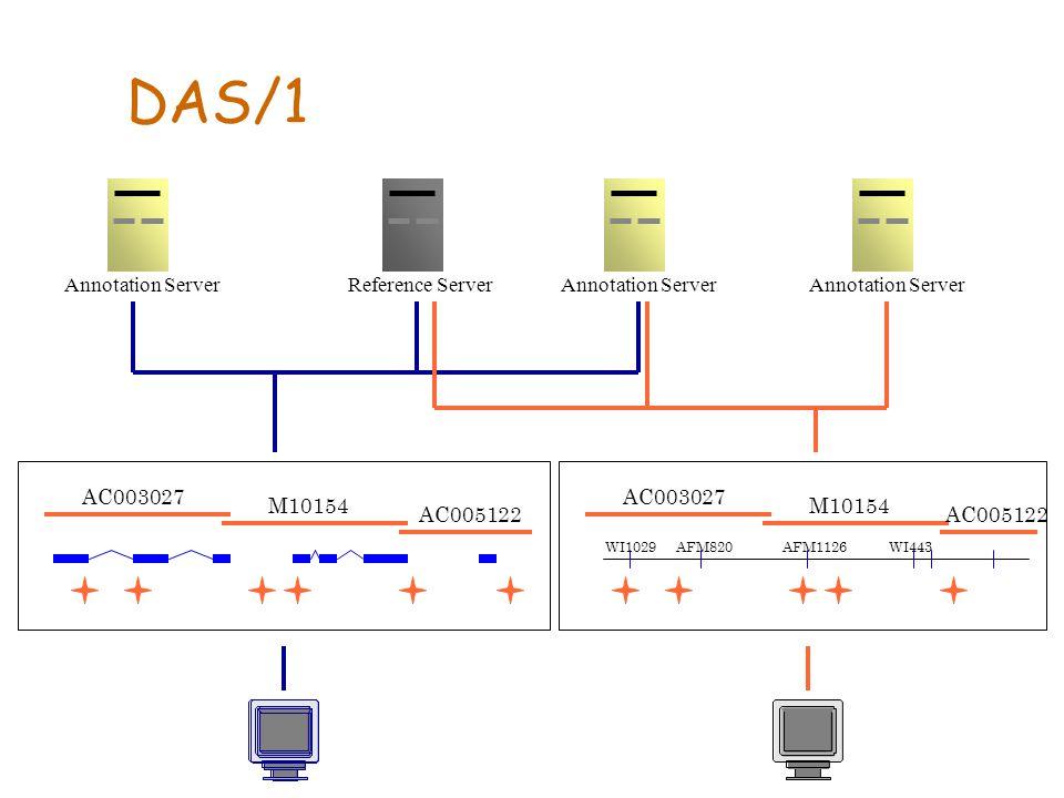 DAS/1 Reference Server AC003027 AC005122 M10154 Annotation Server AC003027 M10154 WI1029AFM820AFM1126WI443 AC005122 Annotation Server