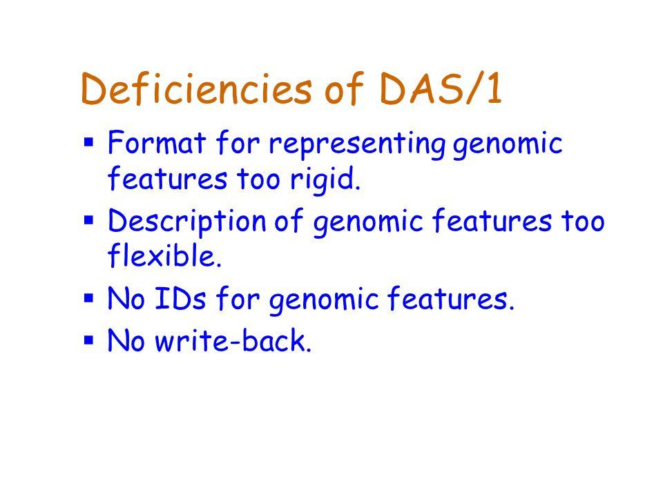 Deficiencies of DAS/1  Format for representing genomic features too rigid.