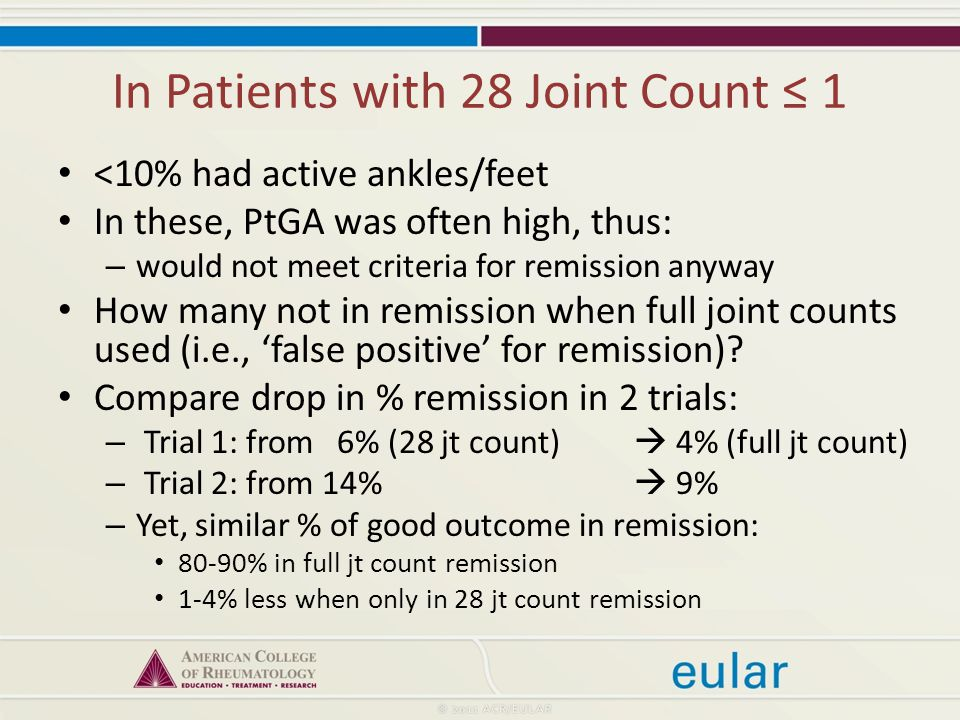 In Patients with 28 Joint Count ≤ 1 <10% had active ankles/feet In these, PtGA was often high, thus: – would not meet criteria for remission anyway How many not in remission when full joint counts used (i.e., 'false positive' for remission).