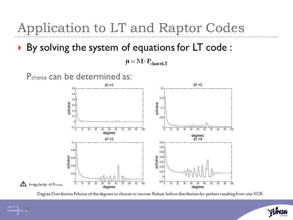 Application to LT and Raptor Codes 24  By solving the system of equations for LT code : P choice can be determined as: Degree Distribution Pchoice of