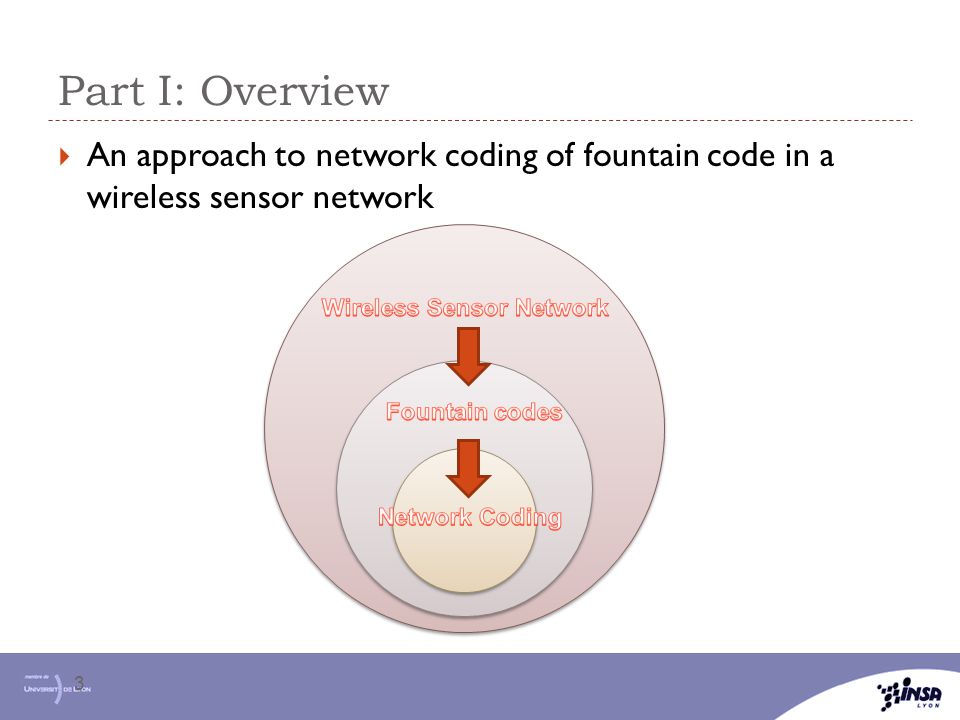 Part I: Overview 3  An approach to network coding of fountain code in a wireless sensor network