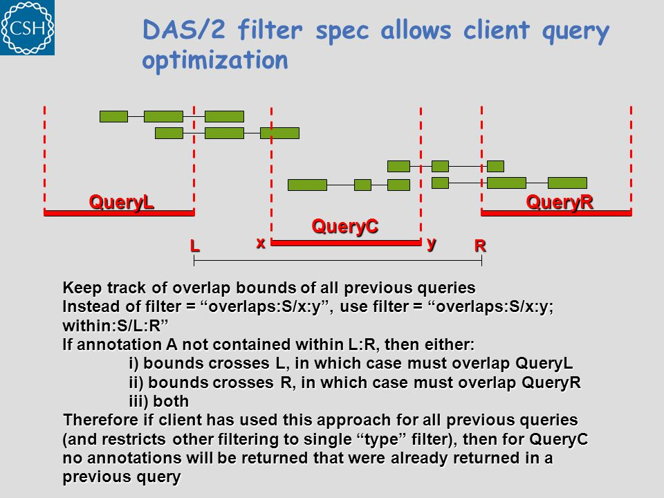 DAS/2 filter spec allows client query optimization xy QueryL QueryC QueryR LR Keep track of overlap bounds of all previous queries Instead of filter = overlaps:S/x:y , use filter = overlaps:S/x:y; within:S/L:R If annotation A not contained within L:R, then either: i) bounds crosses L, in which case must overlap QueryL ii) bounds crosses R, in which case must overlap QueryR iii) both Therefore if client has used this approach for all previous queries (and restricts other filtering to single type filter), then for QueryC no annotations will be returned that were already returned in a previous query
