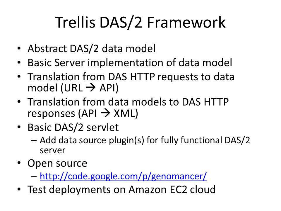 Trellis DAS/2 Framework Abstract DAS/2 data model Basic Server implementation of data model Translation from DAS HTTP requests to data model (URL  API) Translation from data models to DAS HTTP responses (API  XML) Basic DAS/2 servlet – Add data source plugin(s) for fully functional DAS/2 server Open source – http://code.google.com/p/genomancer/ http://code.google.com/p/genomancer/ Test deployments on Amazon EC2 cloud