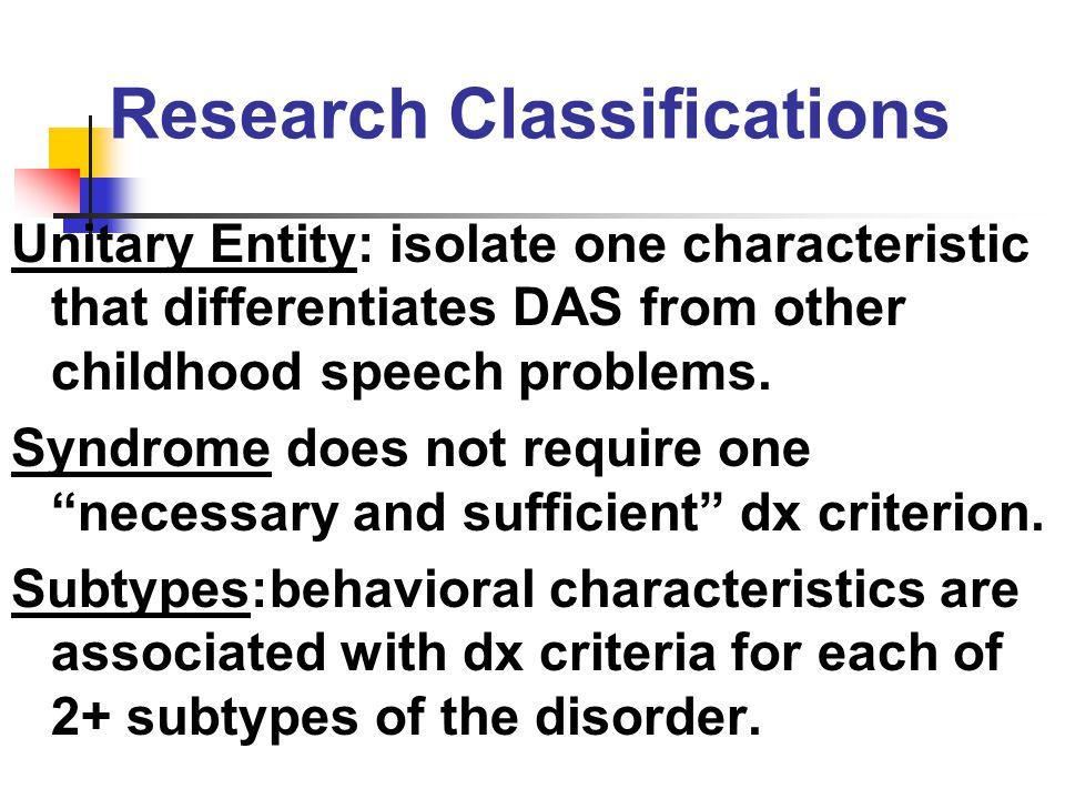 Research Design ABA Design: 1.No AAC Board Present 2.