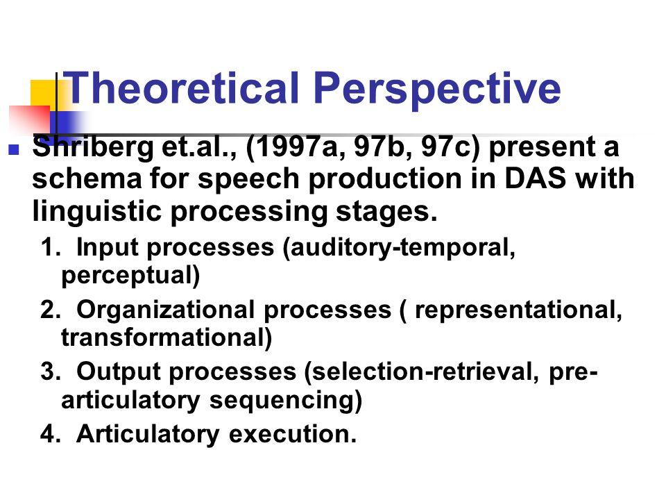 DAS: Deficit in Input Processes.