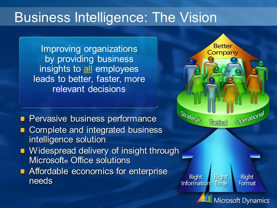 2 Improving organizations by providing business insights to all employees leads to better, faster, more relevant decisions Pervasive business performance Complete and integrated business intelligence solution Widespread delivery of insight through Microsoft ® Office solutions Affordable economics for enterprise needs Business Intelligence: The Vision