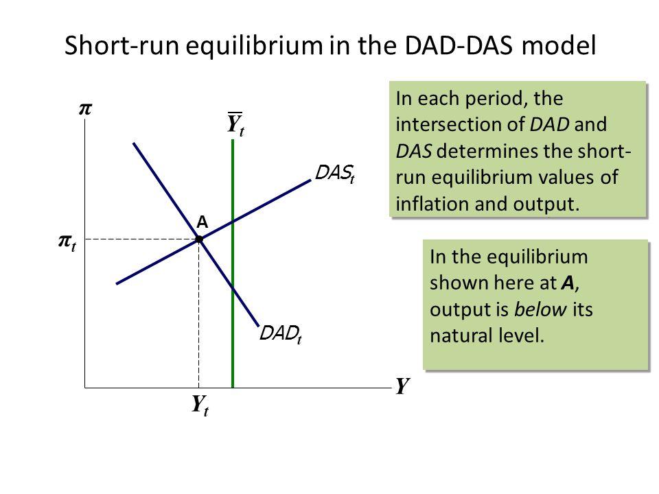 APPLICATION: Output variability vs.