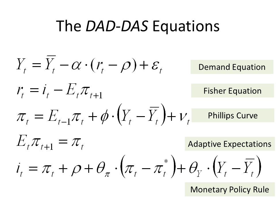 The DAD-DAS Equations Demand Equation Fisher Equation Phillips Curve Adaptive Expectations Monetary Policy Rule