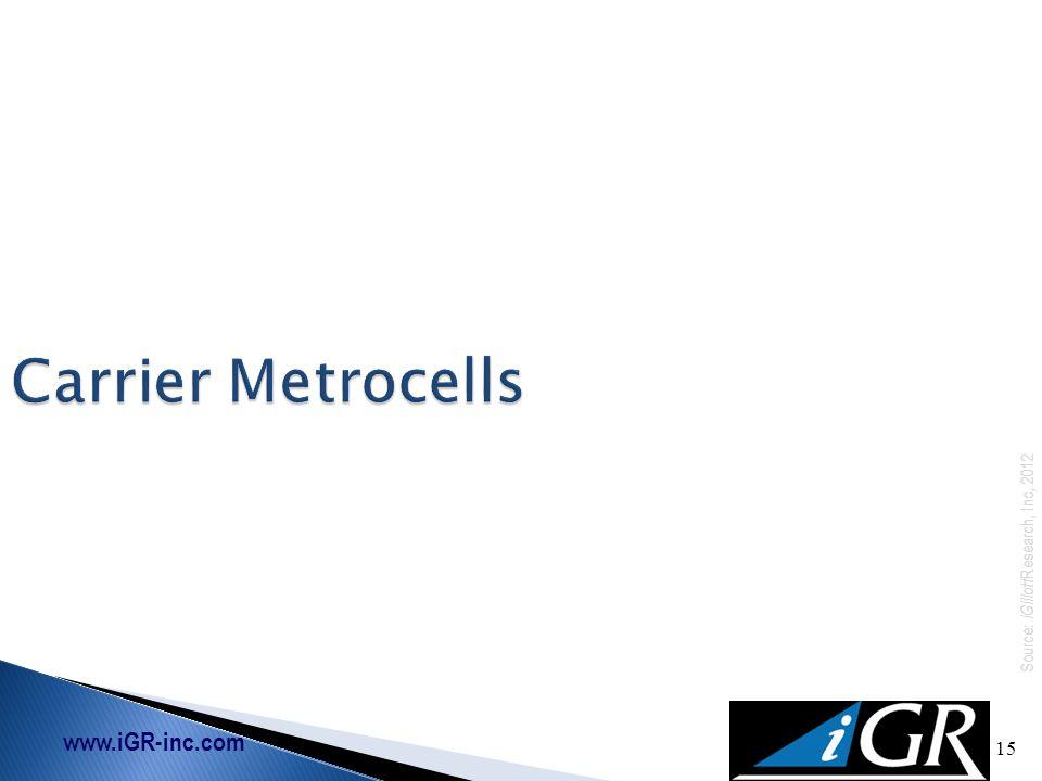 www.iGR-inc.com Source: iGillott Research, Inc, 2012 15 Carrier Metrocells