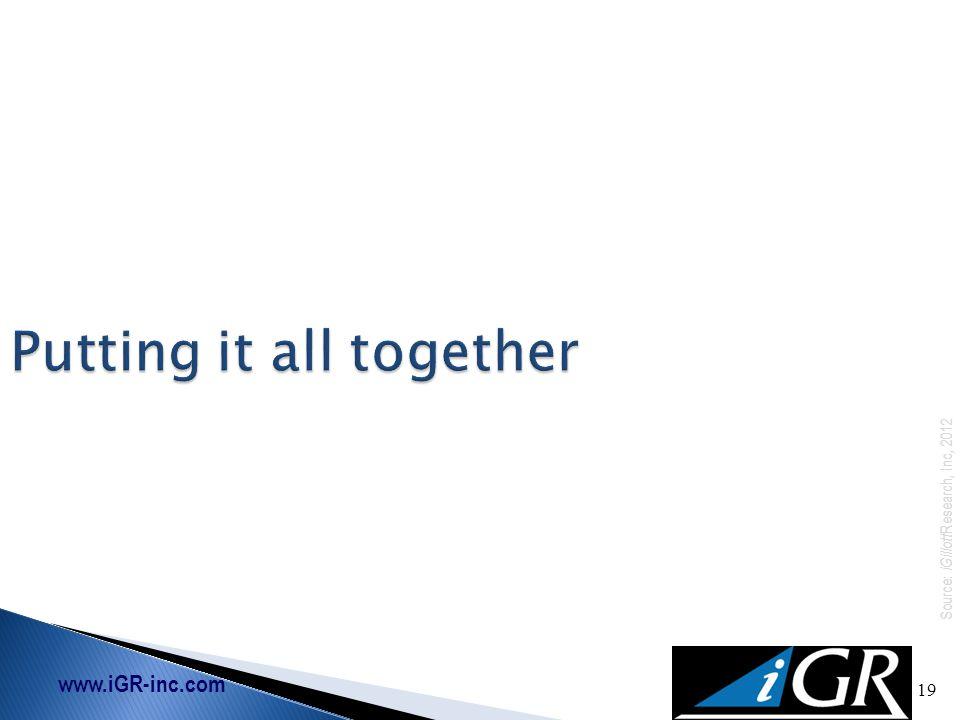 www.iGR-inc.com Source: iGillott Research, Inc, 2012 19 Putting it all together