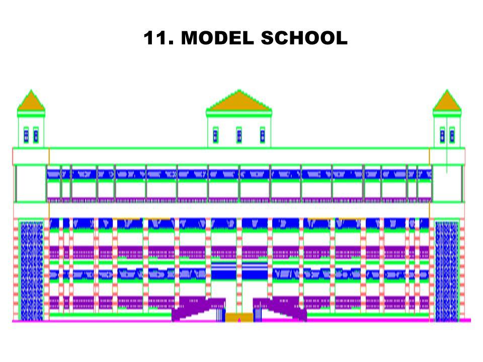 11. MODEL SCHOOL 25