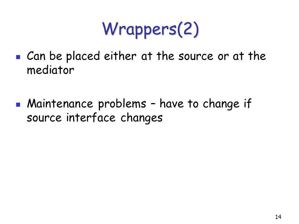 14 Wrappers(2) Can be placed either at the source or at the mediator Maintenance problems – have to change if source interface changes