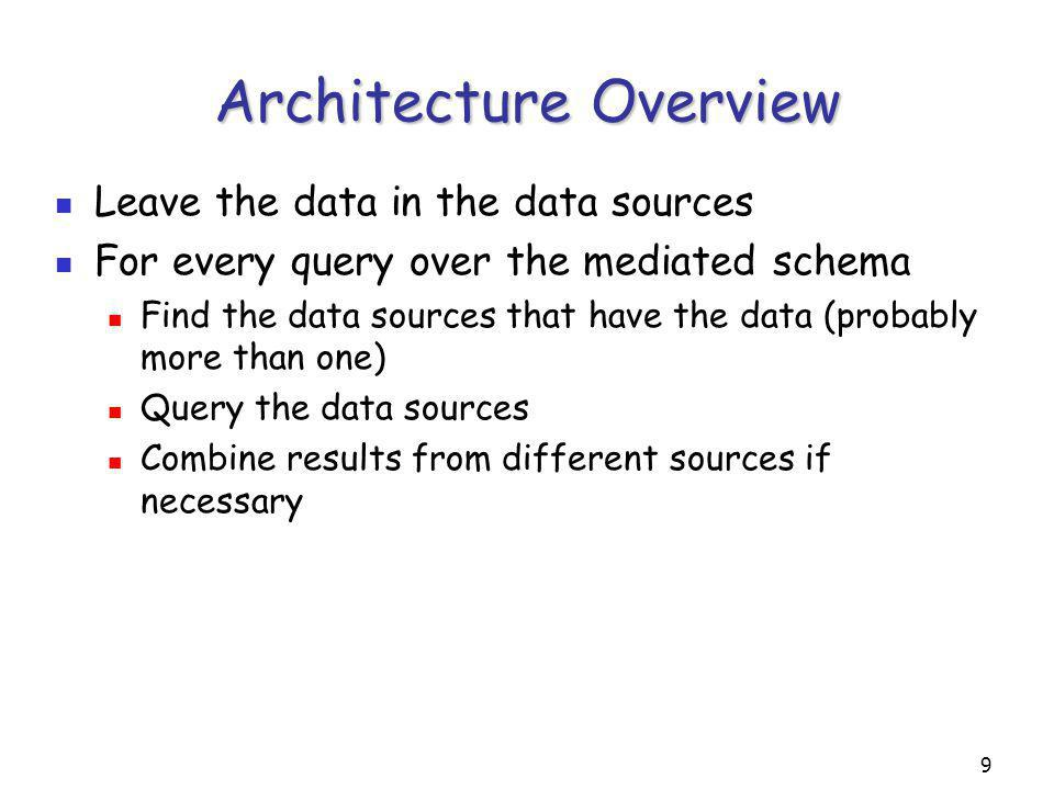 20 Local-as-View(2) Query Reformulation Given a query Q over the mediated schema, and view definitions (sources) over the mediated schema, can we answer Q.