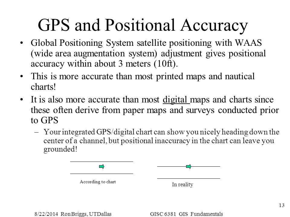 8/22/2014 Ron Briggs, UTDallas GISC 6381 GIS Fundamentals 13 GPS and Positional Accuracy Global Positioning System satellite positioning with WAAS (wi