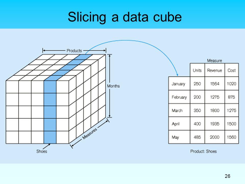 26 Slicing a data cube
