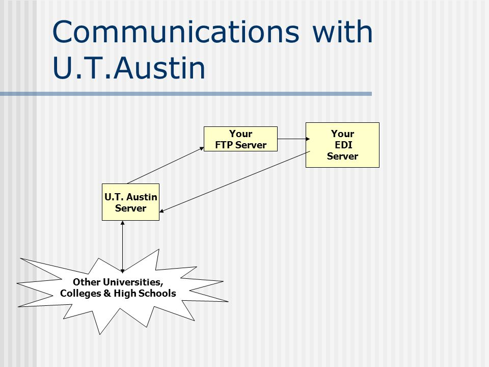 Communications with U.T.Austin Other Universities, Colleges & High Schools U.T.