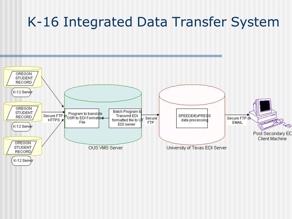 K-16 Integrated Data Transfer System