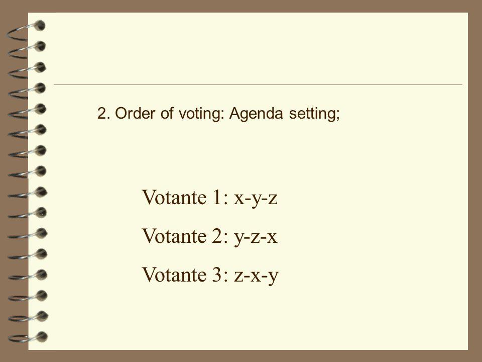 2. Order of voting: Agenda setting; Votante 1: x-y-z Votante 2: y-z-x Votante 3: z-x-y