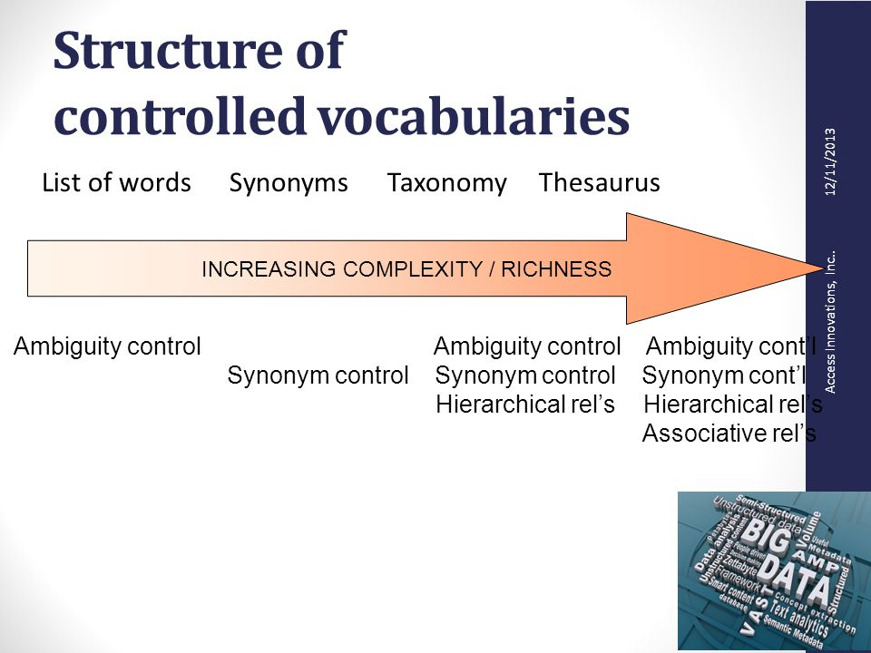 Access Innovations, Inc.. 12/11/2013 Structure of controlled vocabularies List of words Synonyms Taxonomy Thesaurus INCREASING COMPLEXITY / RICHNESS A
