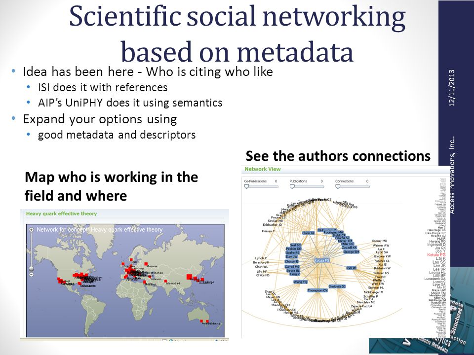 Access Innovations, Inc.. 12/11/2013 Scientific social networking based on metadata Idea has been here - Who is citing who like ISI does it with refer