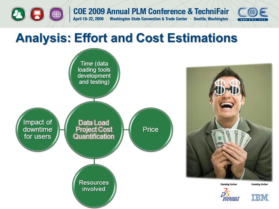 Analysis: Effort and Cost Estimations Time (data loading tools development and testing) Price Resources involved Impact of downtime for users