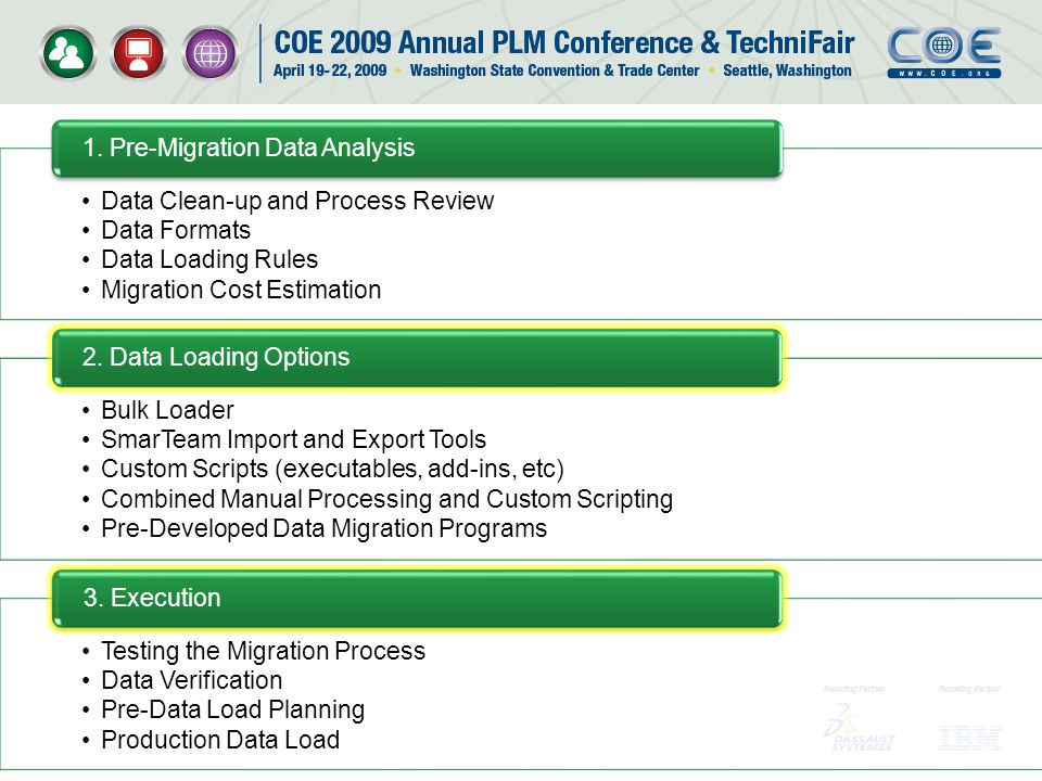 Data Clean-up and Process Review Data Formats Data Loading Rules Migration Cost Estimation 1.