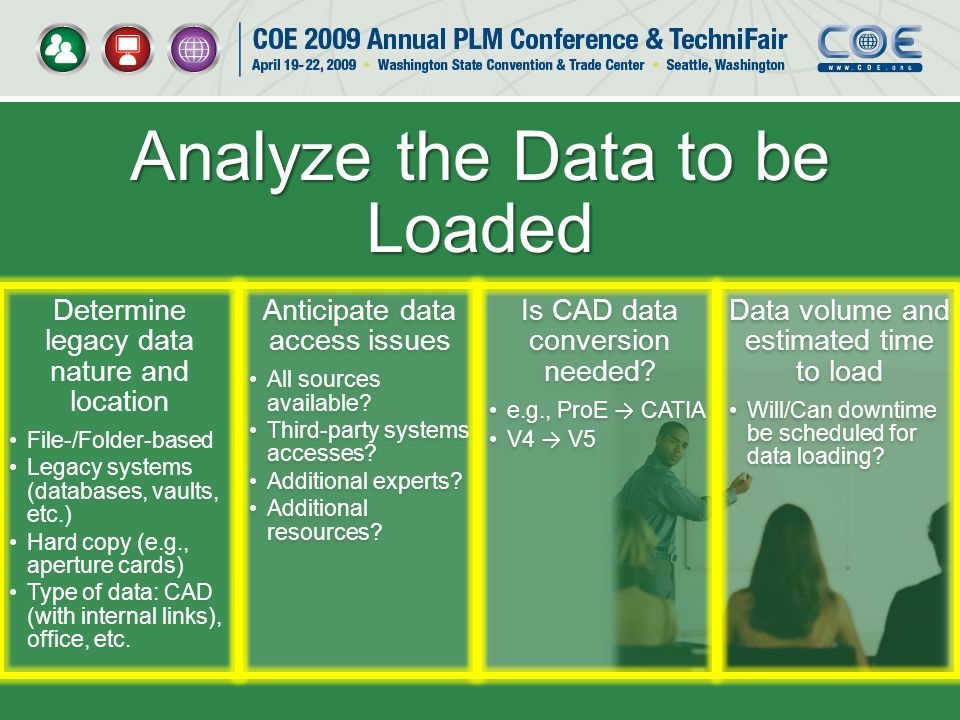 Data Analysis Analyze the Data to be Loaded Determine legacy data nature and location File-/Folder-based Legacy systems (databases, vaults, etc.) Hard copy (e.g., aperture cards) Type of data: CAD (with internal links), office, etc.