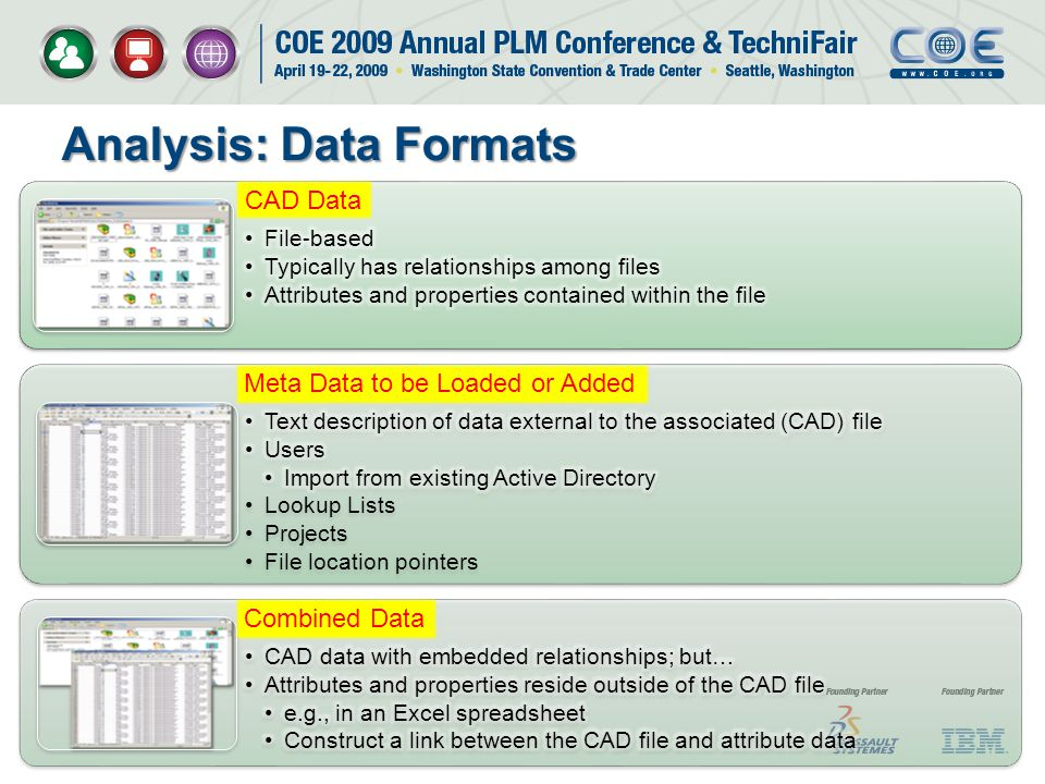 Analysis: Data Formats CAD Data Meta Data to be Loaded or Added Combined Data