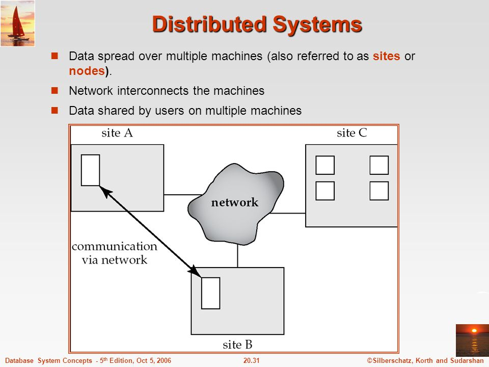 ©Silberschatz, Korth and Sudarshan20.31Database System Concepts - 5 th Edition, Oct 5, 2006 Distributed Systems Data spread over multiple machines (al