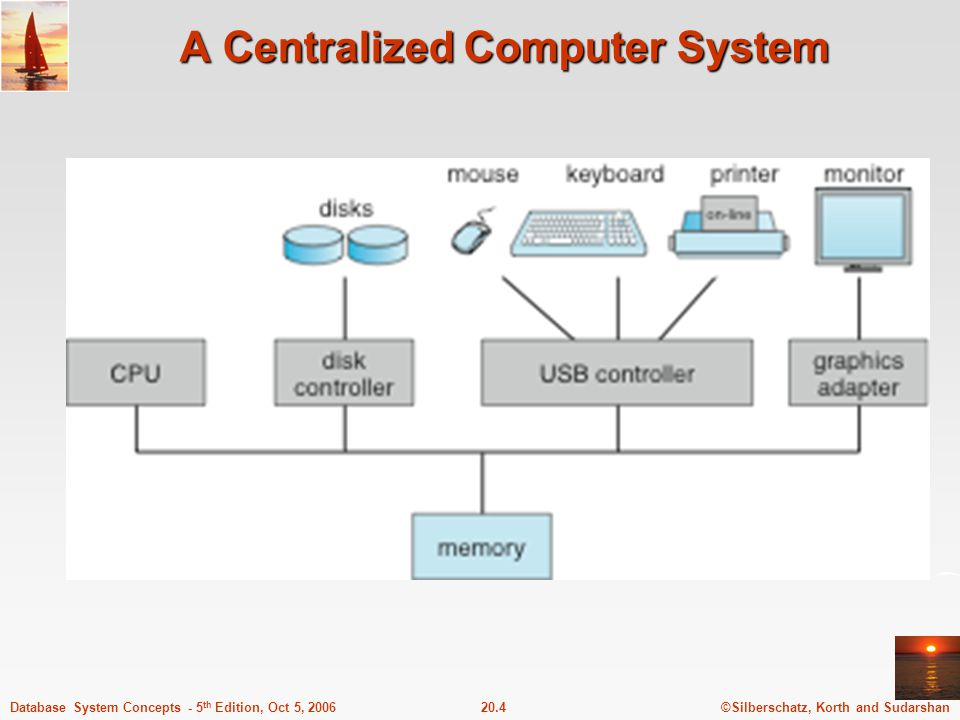 ©Silberschatz, Korth and Sudarshan20.4Database System Concepts - 5 th Edition, Oct 5, 2006 A Centralized Computer System