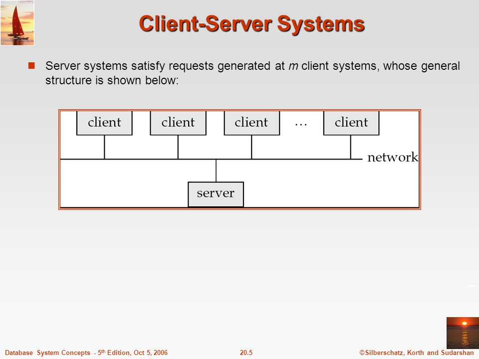 ©Silberschatz, Korth and Sudarshan20.5Database System Concepts - 5 th Edition, Oct 5, 2006 Client-Server Systems Server systems satisfy requests generated at m client systems, whose general structure is shown below: