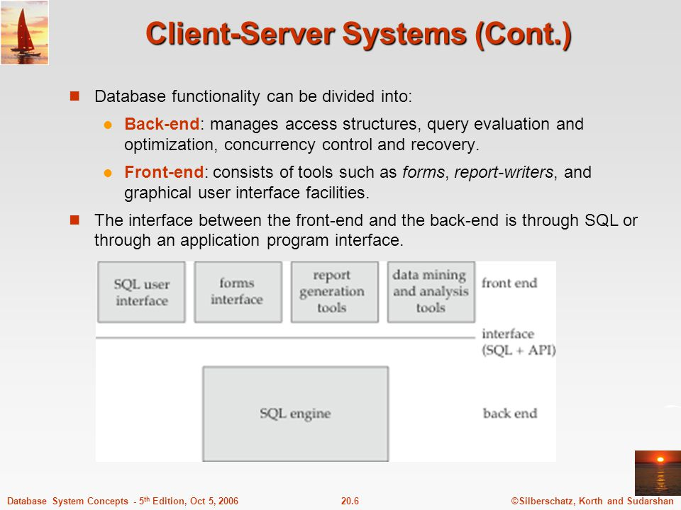 ©Silberschatz, Korth and Sudarshan20.6Database System Concepts - 5 th Edition, Oct 5, 2006 Client-Server Systems (Cont.) Database functionality can be