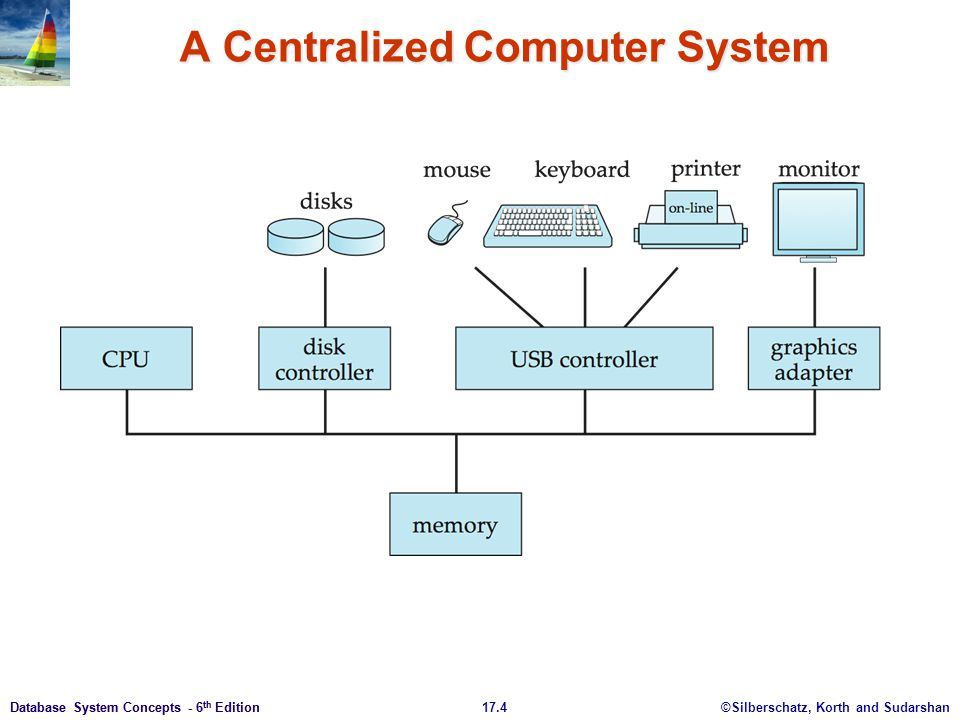 ©Silberschatz, Korth and Sudarshan17.5Database System Concepts - 6 th Edition Client-Server Systems Server systems satisfy requests generated at m client systems, whose general structure is shown below: