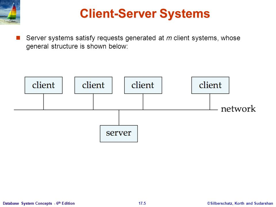 ©Silberschatz, Korth and Sudarshan17.36Database System Concepts - 6 th Edition Local-area Network