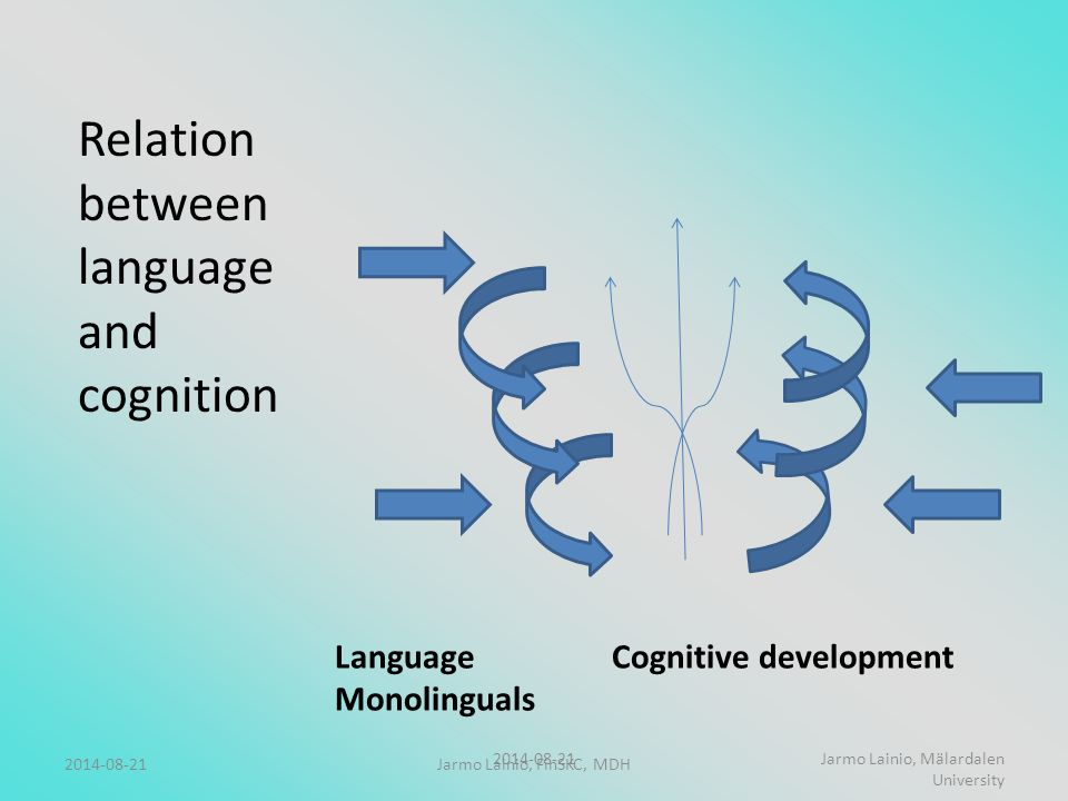 2014-08-21Jarmo Lainio, FinSKC, MDH Language Cognitive development Monolinguals Relation between language and cognition 2014-08-21Jarmo Lainio, Mälard