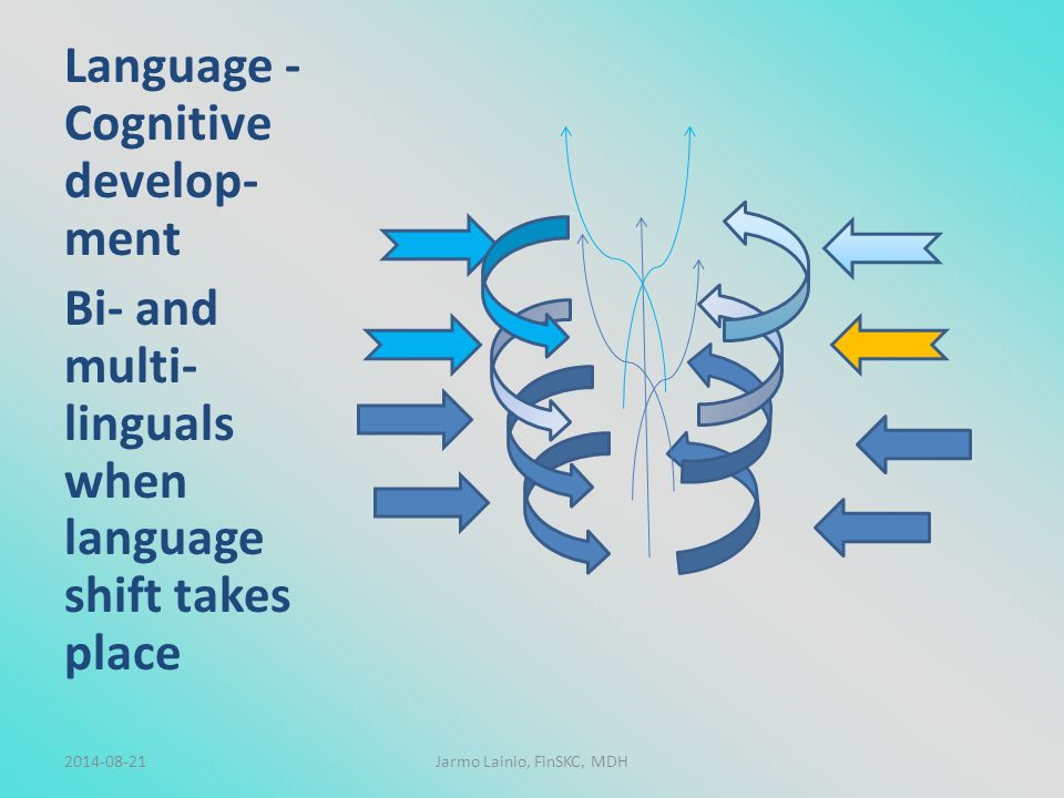 2014-08-21Jarmo Lainio, FinSKC, MDH Language - Cognitive develop- ment Bi- and multi- linguals when language shift takes place