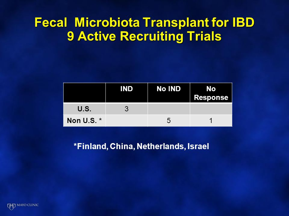 Fecal Microbiota Transplant for IBD 9 Active Recruiting Trials INDNo INDNo Response U.S.3 Non U.S. *51 *Finland, China, Netherlands, Israel