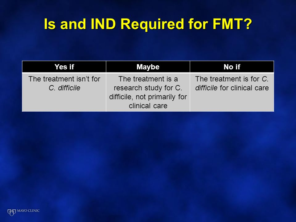 Is and IND Required for FMT? Yes ifMaybeNo if The treatment isn't for C. difficile The treatment is a research study for C. difficile, not primarily f