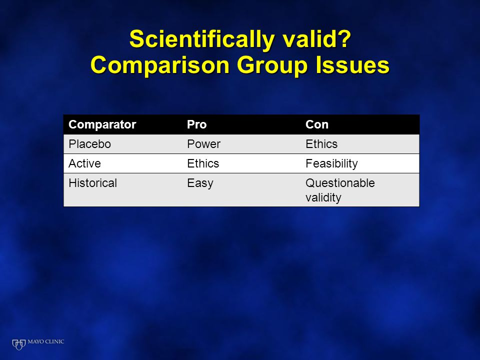 Scientifically valid? Comparison Group Issues ComparatorProCon PlaceboPowerEthics ActiveEthicsFeasibility HistoricalEasyQuestionable validity