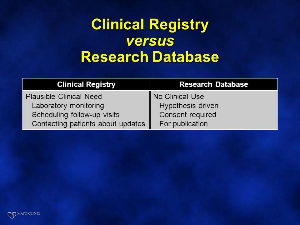 Fecal Microbiota Transplant for IBD 9 Active Recruiting Trials INDNo INDNo Response U.S.3 Non U.S.