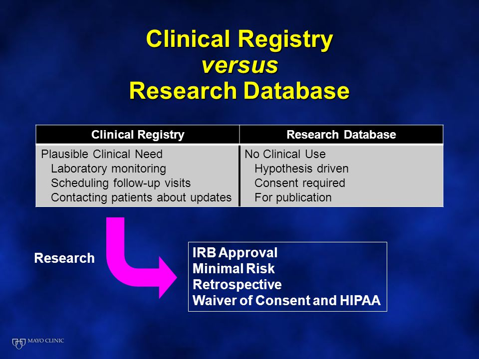 Clinical Registry versus Research Database Clinical RegistryResearch Database Plausible Clinical Need Laboratory monitoring Scheduling follow-up visit