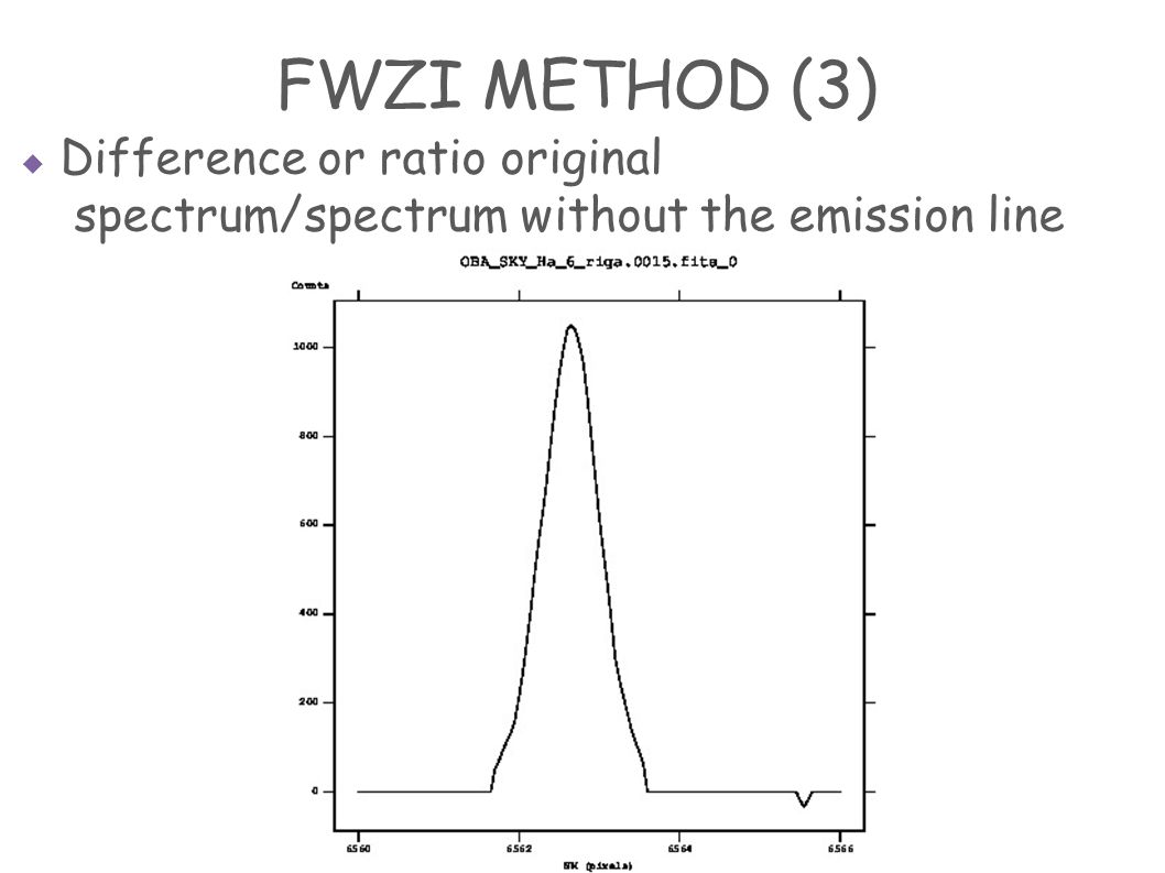 FWZI METHOD (3)  Difference or ratio original spectrum/spectrum without the emission line