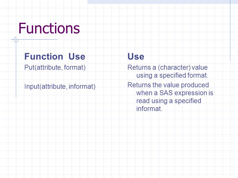 Functions Function Use Put(attribute, format) Input(attribute, informat) Use Returns a (character) value using a specified format.