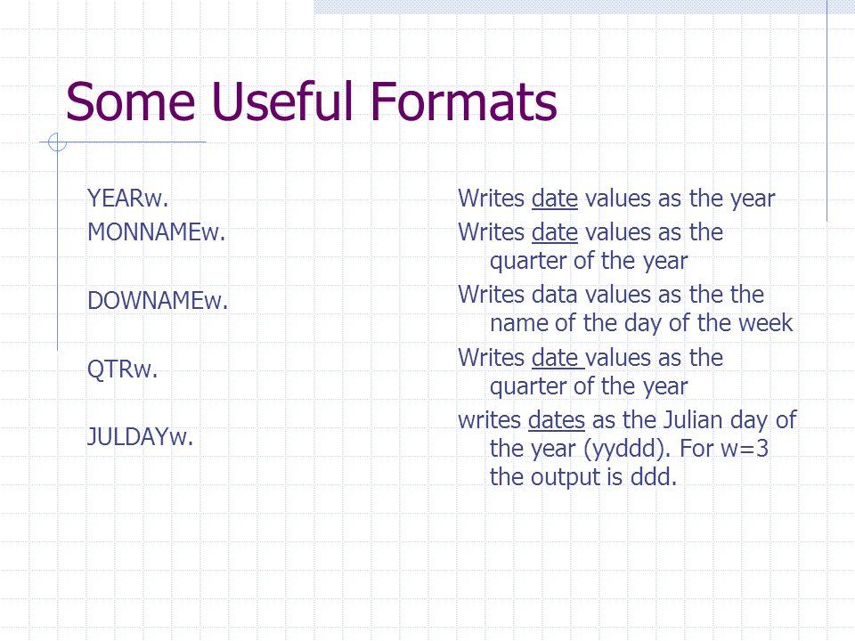 Some Useful Formats YEARw.MONNAMEw. DOWNAMEw. QTRw.