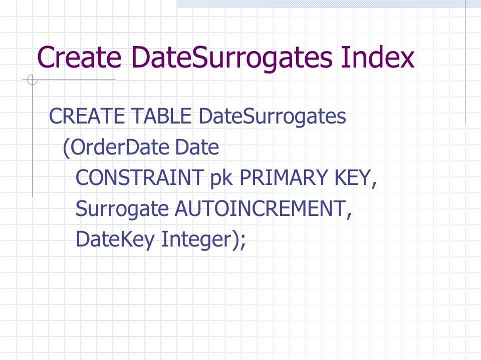 Create DateSurrogates Index CREATE TABLE DateSurrogates (OrderDate Date CONSTRAINT pk PRIMARY KEY, Surrogate AUTOINCREMENT, DateKey Integer);