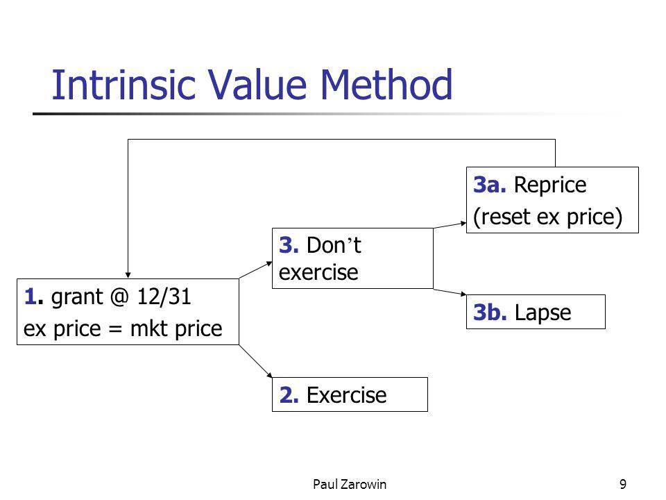 Paul Zarowin9 Intrinsic Value Method 1. grant @ 12/31 ex price = mkt price 3.