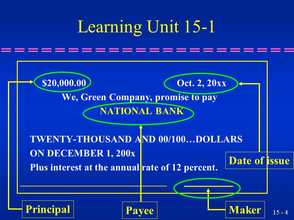 15 - 14 Learning Unit 15-3 n Bank discount is the amount of interest the bank will charge on the note.