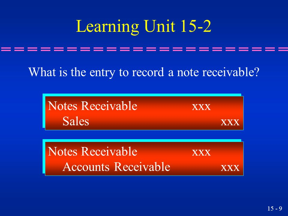 15 - 19 Learning Unit 15-3 n The bank usually requires that a note be discounted with recourse.